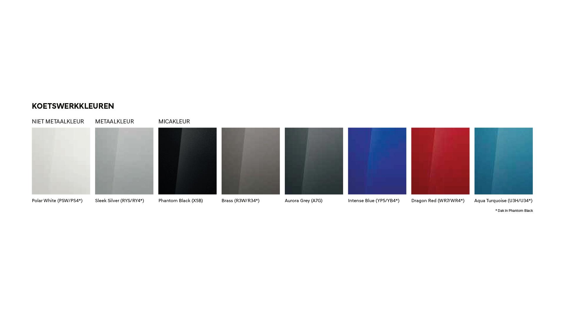 Kleurenkoetswerk: all new i20